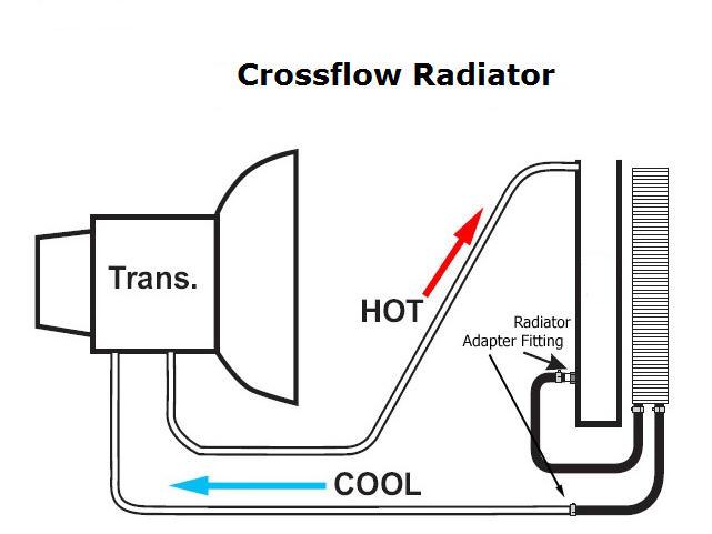 Gm Th400 Parts Diagram. Diagram. Auto Wiring Diagram