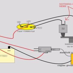 700r4 Torque Converter Lockup Wiring Diagram 2004 Nissan 350z Bose Stereo Www Toyskids Co 727 To 518 Transmission Swap Information Patc Caterpillar Cartoon