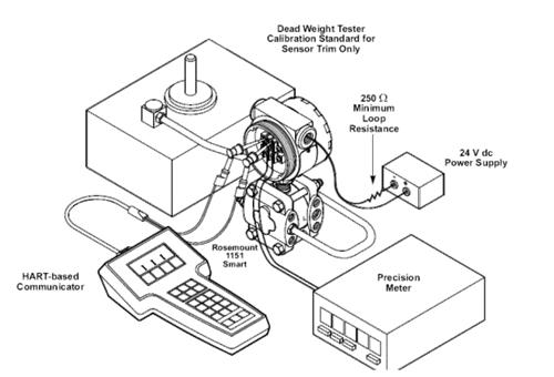 Pressure Transmitter Symbol Schematic