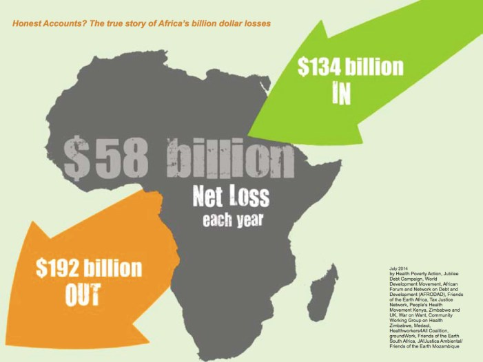 Jeffrey Sachs On How The West Keeps Africa Poor And Other Essential Truths About the West
