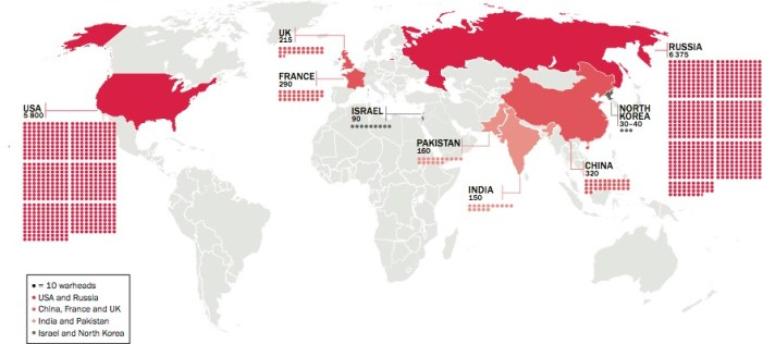 Omri Walach: Which countries have the most nuclear weapons?