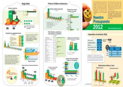 En 2012 se destino 1,03% del presupuesto para seguridad
