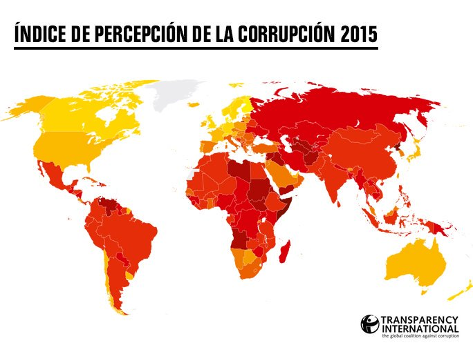 Índice de Percepción de la Corrupción (IPC): 2015
