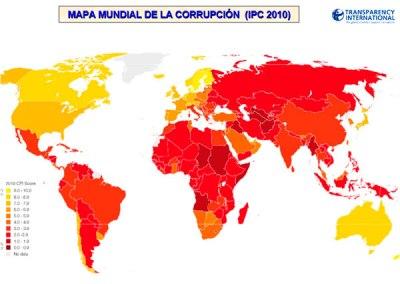 Índice de Percepción de la Corrupción (IPC): 2010