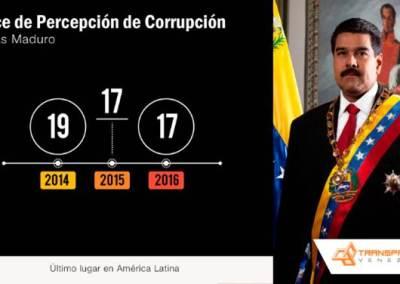 IPC: Venezuela siempre aplazada (1995-2016)
