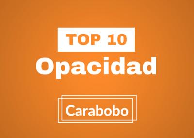 Participa en nuestro Top 10 Opacidad Carabobo