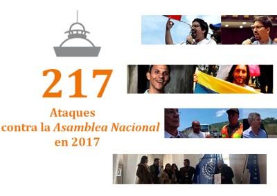217 ataques contra la Asamblea Nacional en 2017