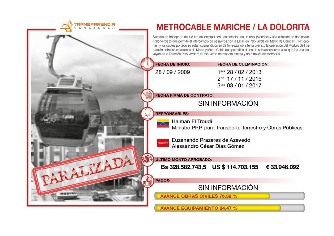 Infografías Odebrecht 20183