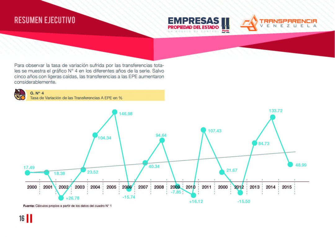 EPE II - Resumen ejecutivo, Transparencia Venezuela_Página_16