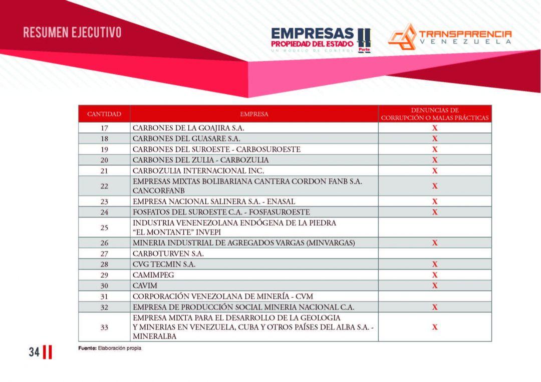 EPE II - Resumen ejecutivo, Transparencia Venezuela_Página_34