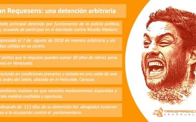 Todo el peso de la injusticia contra el diputado Juan Requesens