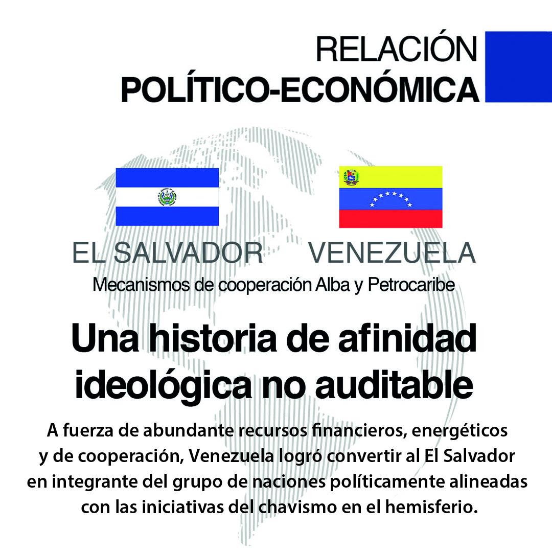 Infografia El Salvador (portada)