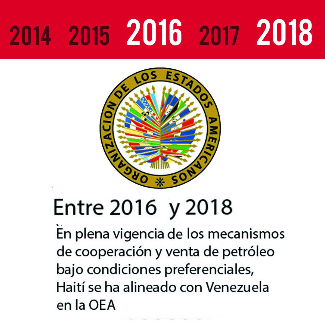 Infografia Haití (pag 6)