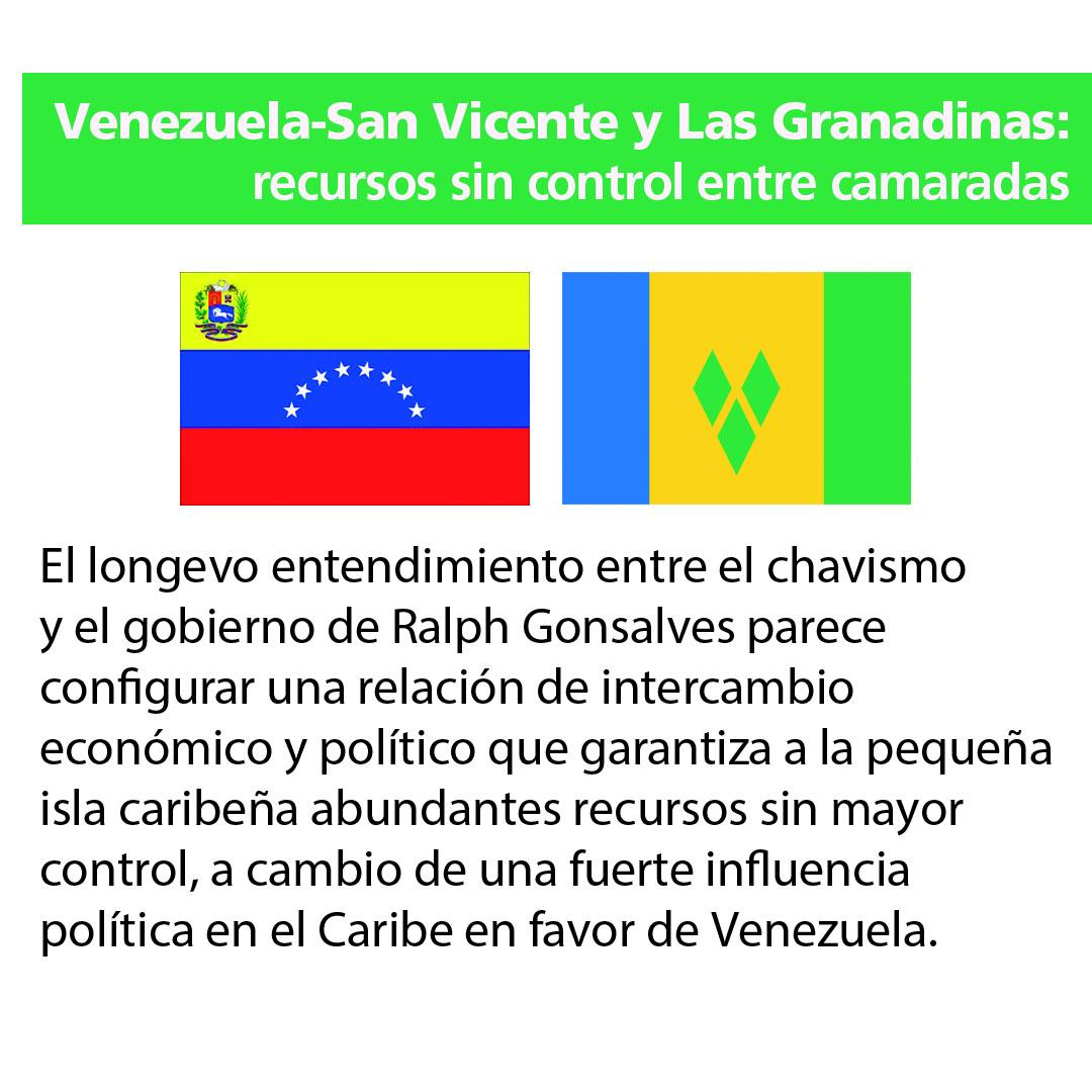 Infografia San Vicente (pag 1)