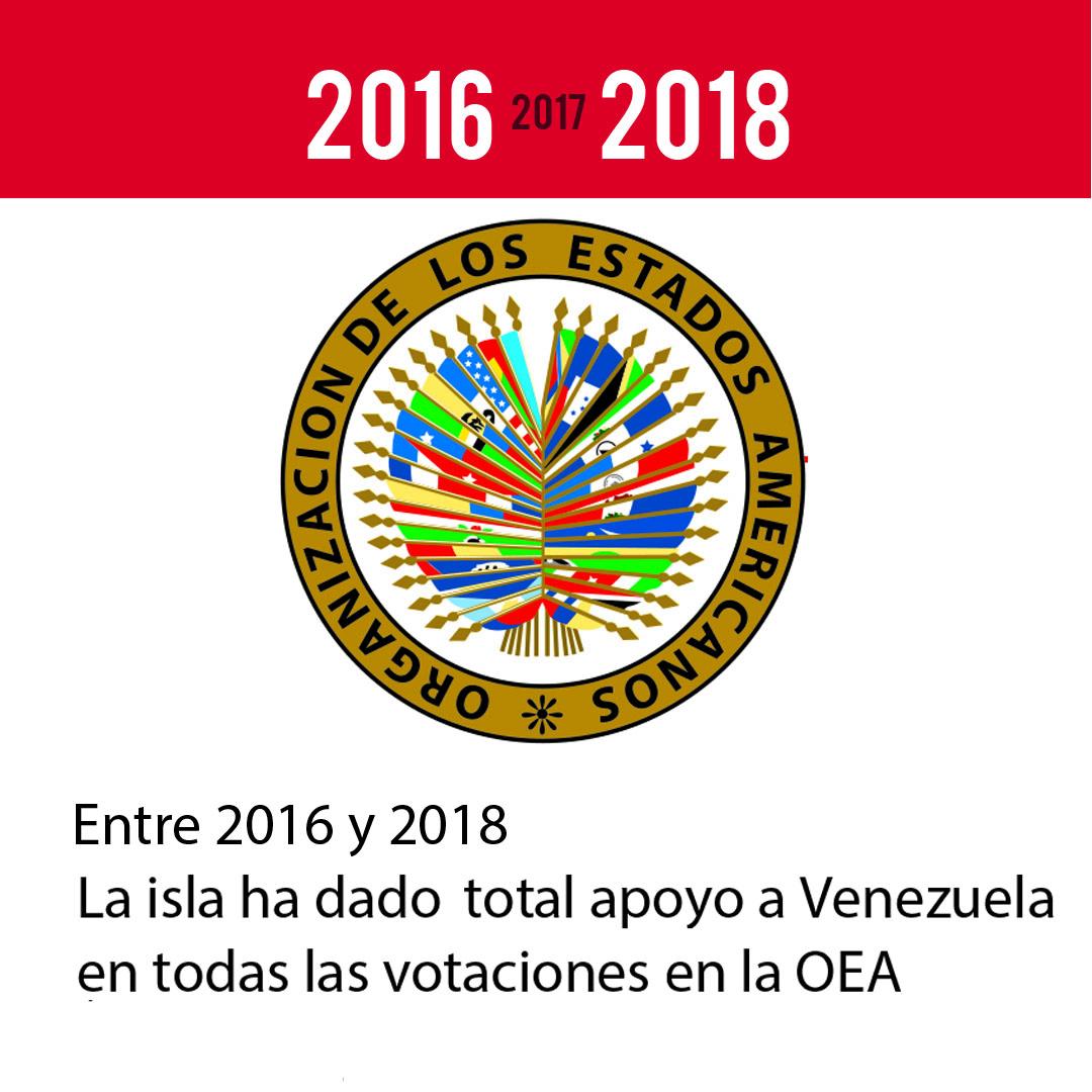 Infografia San Vicente (pag 7)