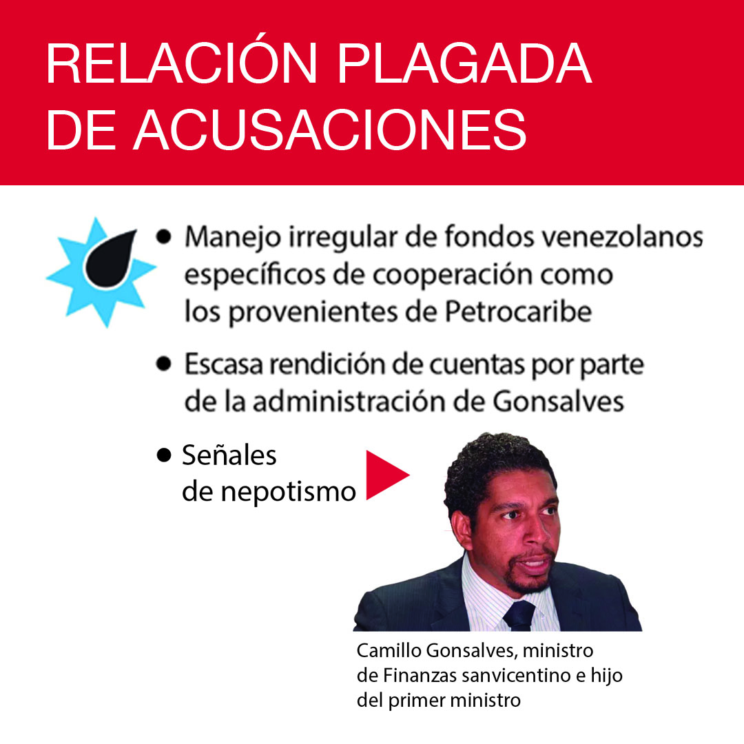 Infografia San Vicente (pag 9)