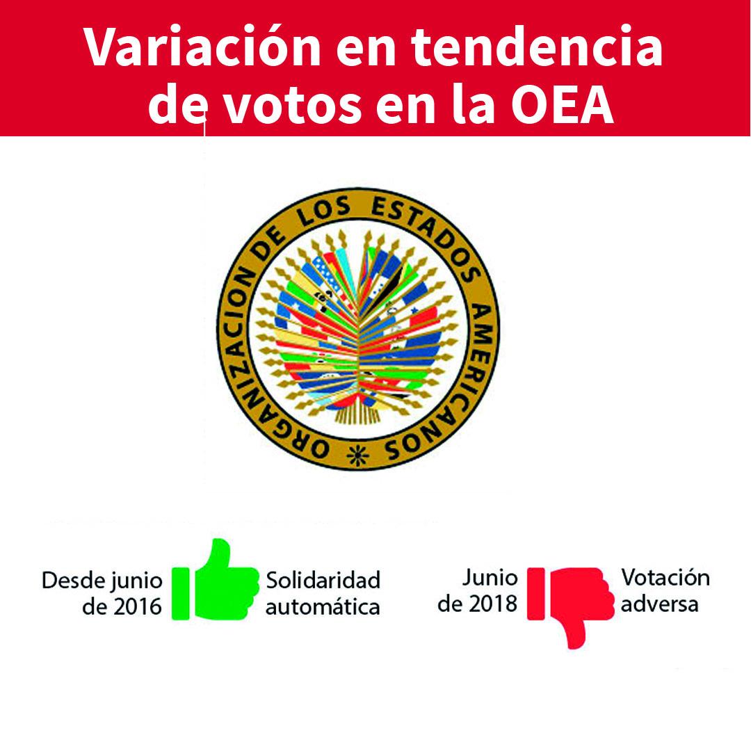 5 Infografia República Dominicana