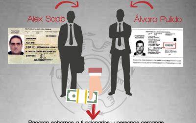 ¿Cómo funcionó el mecanismo de corrupción de los CLAP de Saab y Pulido?