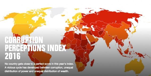 Corruption Perception Index 2016