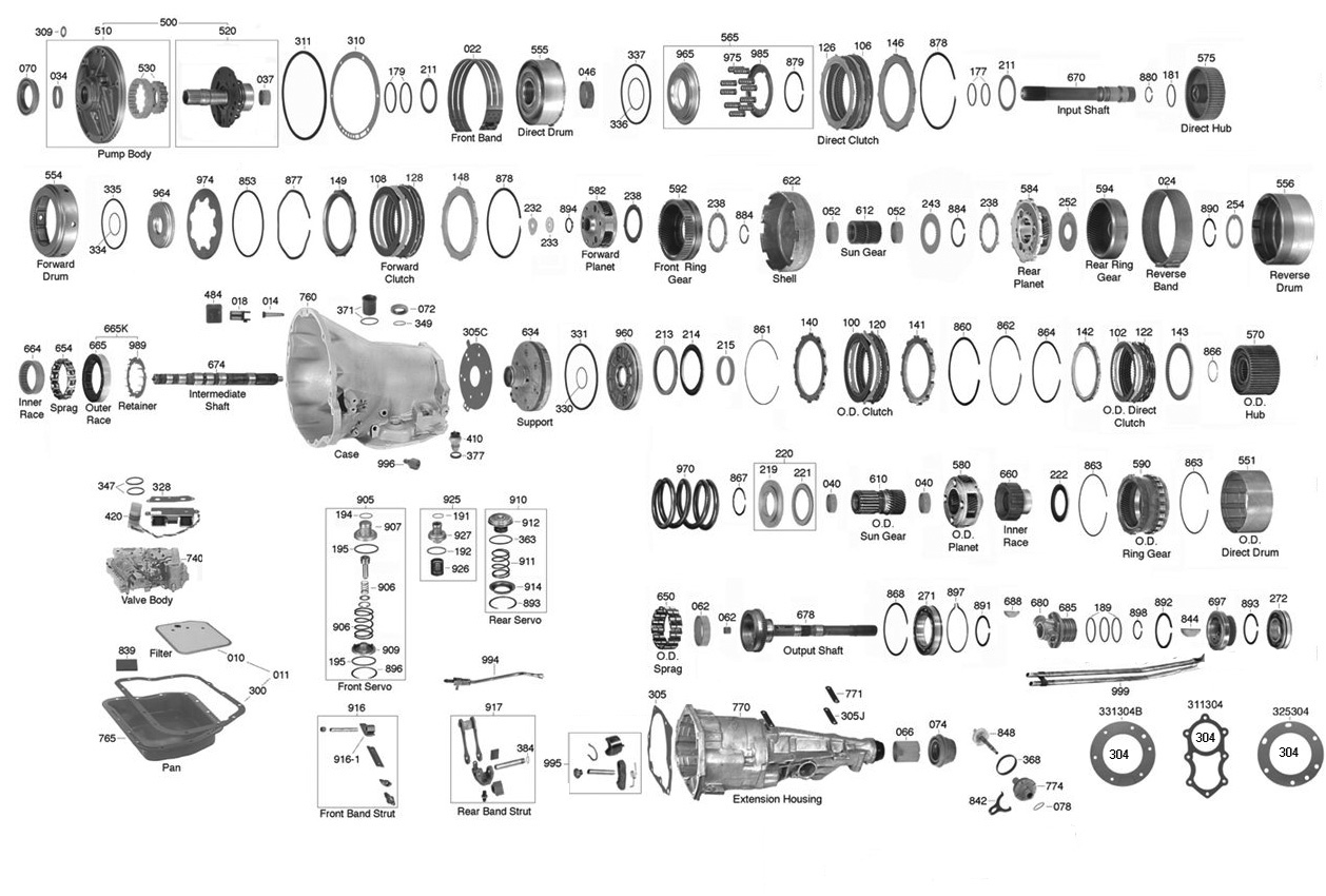 700r4 transmission wiring diagram fishbone explained chevy get free image