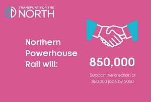 Graphic stating that Northern Powerhouse Rail will support the creation of 850,000 jobs by 2050