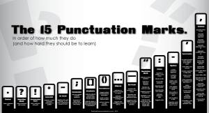 The 15 punctuation marks and what each one does