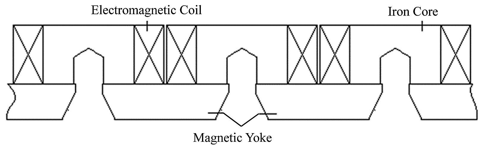 hight resolution of the schematic diagram of levitation electromagnet