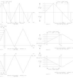 trans 2016 600 curves [ 1499 x 1250 Pixel ]