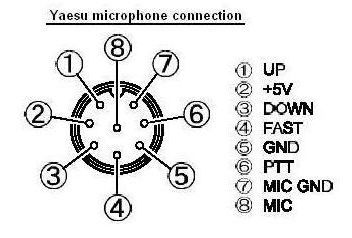 MICROPHONE EQUALIZERS