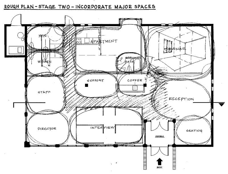 SPACE PLANNING BASICS MARK KARLEN PDF