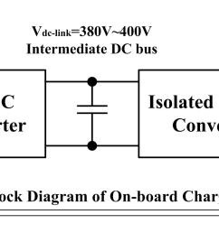 1 a typical block diagram of on board charger for electric vehicle application [ 2990 x 1000 Pixel ]