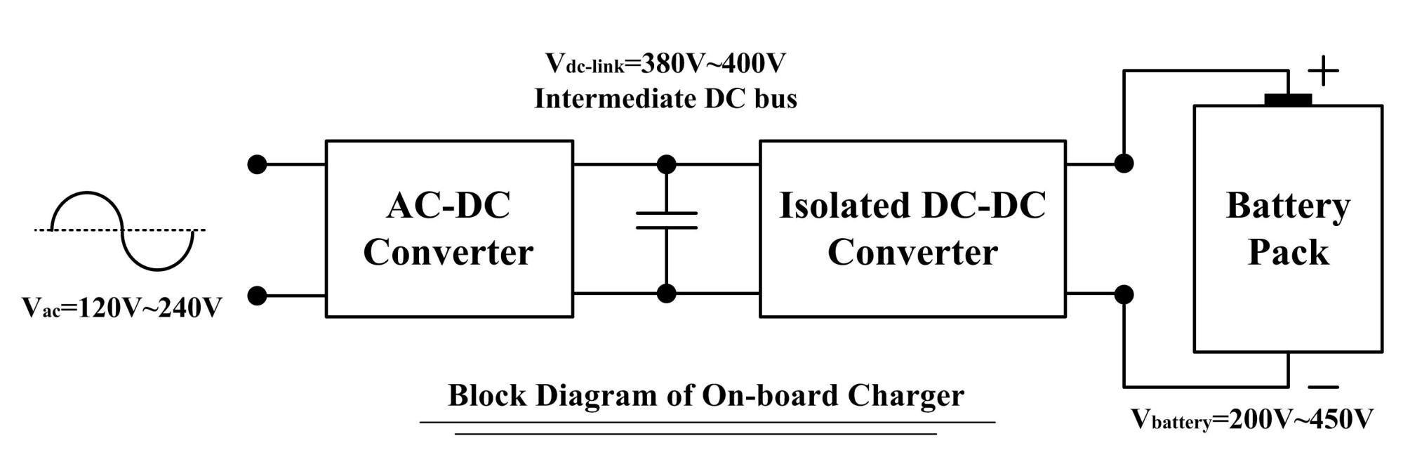 hight resolution of 1 a typical block diagram of on board charger for electric vehicle application