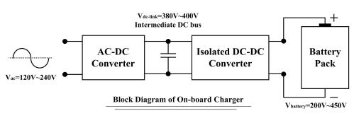 small resolution of 1 a typical block diagram of on board charger for electric vehicle application