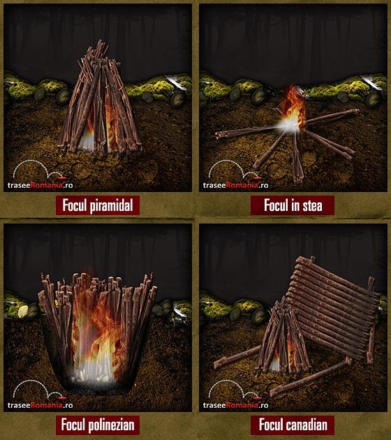 tipuri de a face focul focul piramidal, focul in stea, focul polinezian, focul canadian