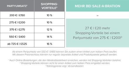 SAB Shoppingvorteile_Stampin´up!_Magdeburg