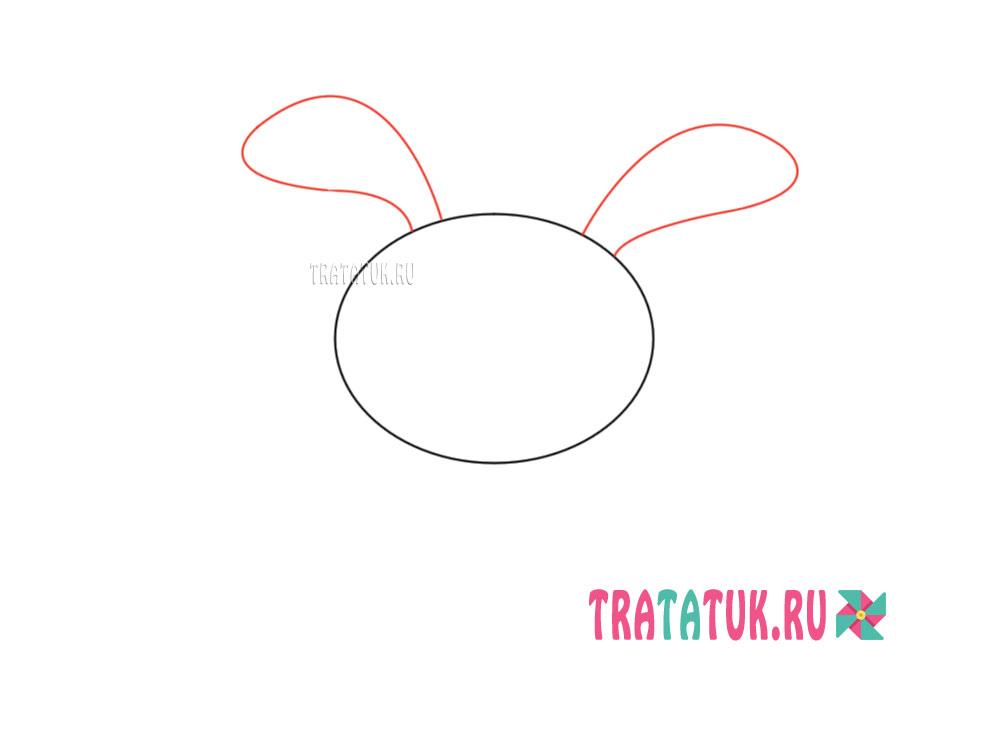Cách vẽ thỏ