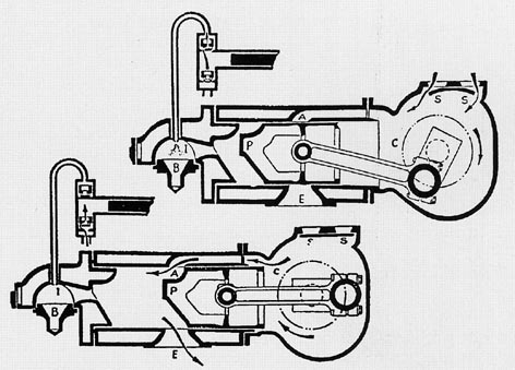 Motore testacalda