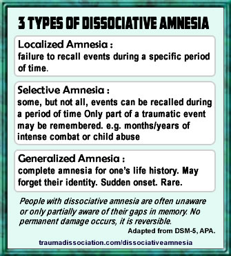 3 Types of Dissociative Amnesia - localized, selective and generalized