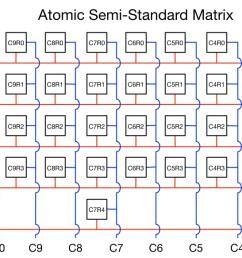 atomic semi standard matrix corrected  [ 1462 x 583 Pixel ]