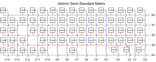 small resolution of atomic semi standard matrix corrected