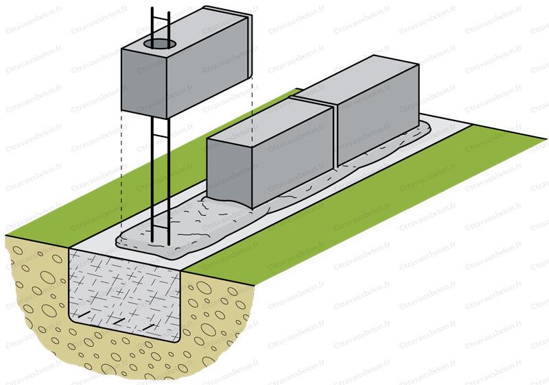 comment faire un mur en parpaing