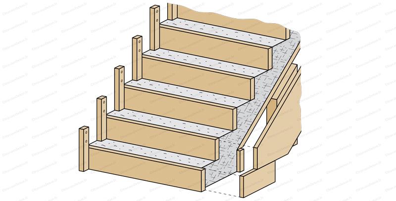 Coffrage D Un Escalier En Beton Exterieur Travaux Beton