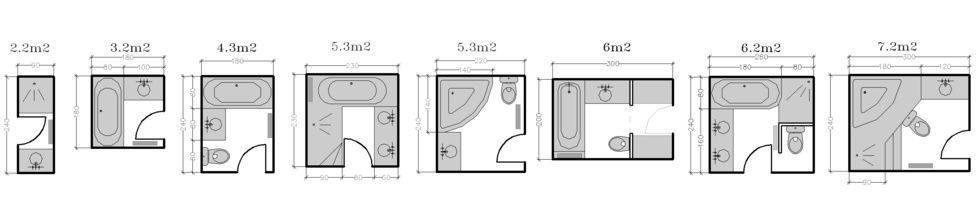 plan aménagement petite cuisine