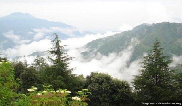 Tourist Places Near Shimla : Chail
