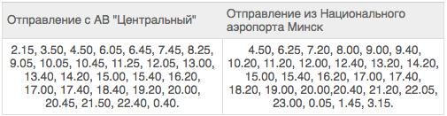 """Расписание автобуса №300Э из аэропорта """"Минск"""" до а/в Центральный"""