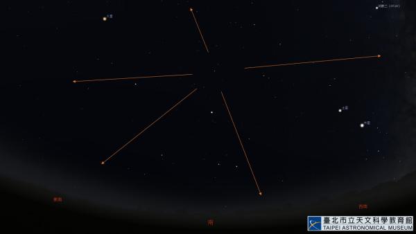 流星雨,寶瓶座,天文觀測,天文台,直播