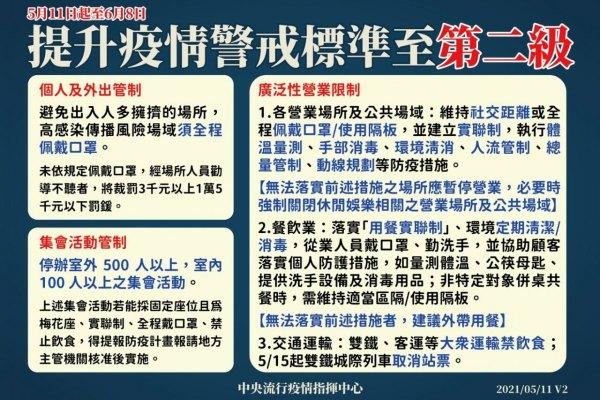 防疫升級,各地活動,取消,延期,新冠肺炎,本土感染