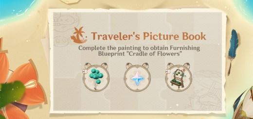 Traveler's Picture Book