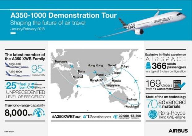 Airbus A350 demonstrációs túra