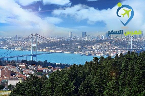 كيفية الحصول على فرص عمل في تركيا 2019 واشهر مواقع العمل